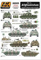AK Wet Transfer- War in Afghanistan Northern Alliance Tanks & AFVs