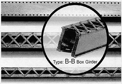 Central Valley Bridge Box Girder Sections -- Kit - Heavy-Duty Laced 5 Sprues, 178'' 452.1cm Total & 58'' 147.3cm Second - HO-Scale (5)