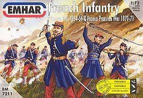 Emhar-squadron French Infantry (50) Plastic Model Military Figure Kit 1/72 Scale #7211