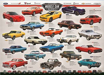 Eurographics Puzzles American Muscle Car Evolution (1000pc) -- Jigsaw Puzzle 600-1000 Piece -- #60682