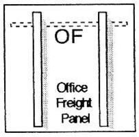 Great-West Office freight panels set - HO-Scale
