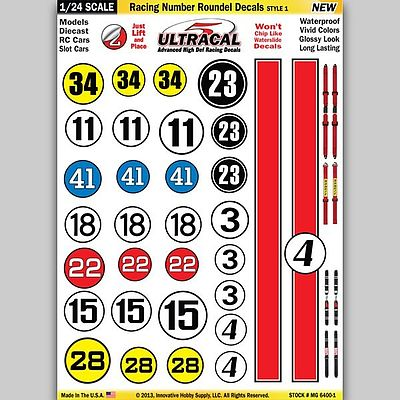 Innovative 1/24 Peel & Stick Decals- Racing Number Roundel/Red Stripe Style 1 Slot Car Decal #64001