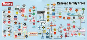 Kalmbach RR Family Tree Poster
