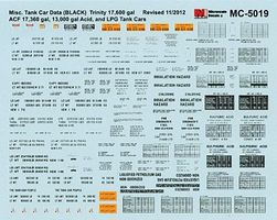 Microscale Acid & LPG Tank Car Data Black HO Scale Model Railroad Decal #5019