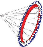 Premier Patriotic Wind Wheel