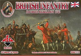 Red-Box Jacobite Rebellion 1745- British Infantry (43) Plastic Model Military Figure 1/72 #72049