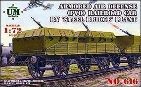 Unimodels WWII Armored Air Defense (PVO) Railcar Plastic Model Military Vehicle Kit 1/72 Scale #616