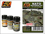 NATO Camouflage Enamel Paint (74, 75, 76) -- Hobby and Model Paint Set -- #73