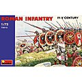 Roman Infantry III-IV Century -- Plastic Model Military Figure -- 1/72 Scale -- #72012