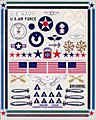 Military Decal -- Pinewood Derby Decal and Finishing -- #10049