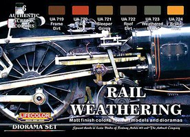 Creations Rail Weathering Set 6/ (6)