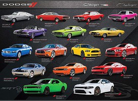 EuroGraphics Dodge Challenger Charger Evolution Collage Puzzle (1000pc)