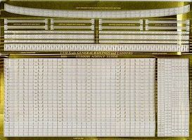 White-Ensign Extrafine 3-Bar Rails & Ladders Plastic Model Ship Accessory 1/350 Scale #3516