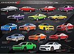 Dodge Challenger Charger Evolution Collage Puzzle (1000pc)