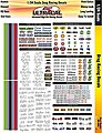 1/24 UltraCal Hi-Def Decals- Drag Racing -- Slot Car Decal -- #3442
